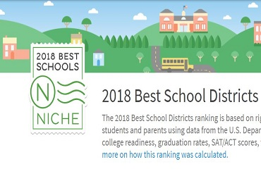 2018 Best School Districts in New Jersey